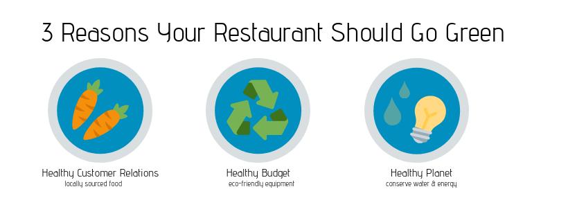 sustainable-restaurants-graph